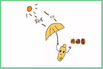 预防白癜风的方法有很多-你知道吗